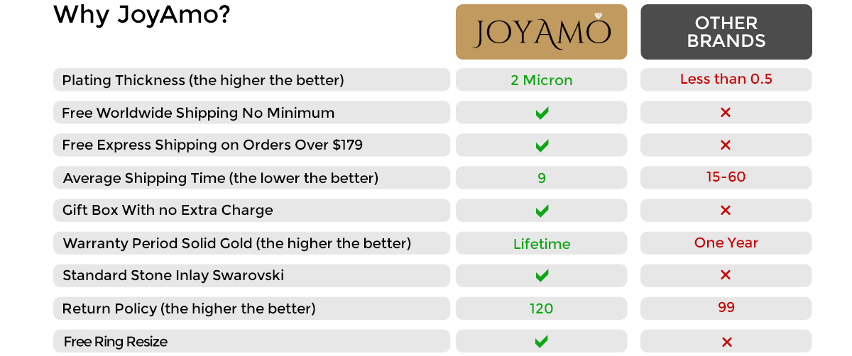 comparison table desktop